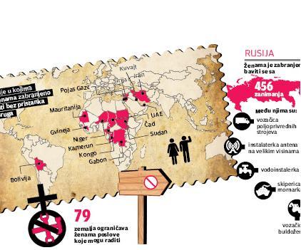 Zemlje u kojima žena mora od supruga tražiti dozvolu za rad
