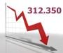 Zaustavljanje negativnih trendova na tržištu rada tek u drugom kvartalu 2011.
