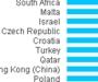 Gdje smo mi na globalnoj skali plaća?