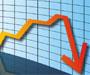 Financijski direktori misle da i 2014. godine raste nezaposlenost